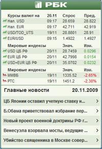 Скачать гаджет курс валют