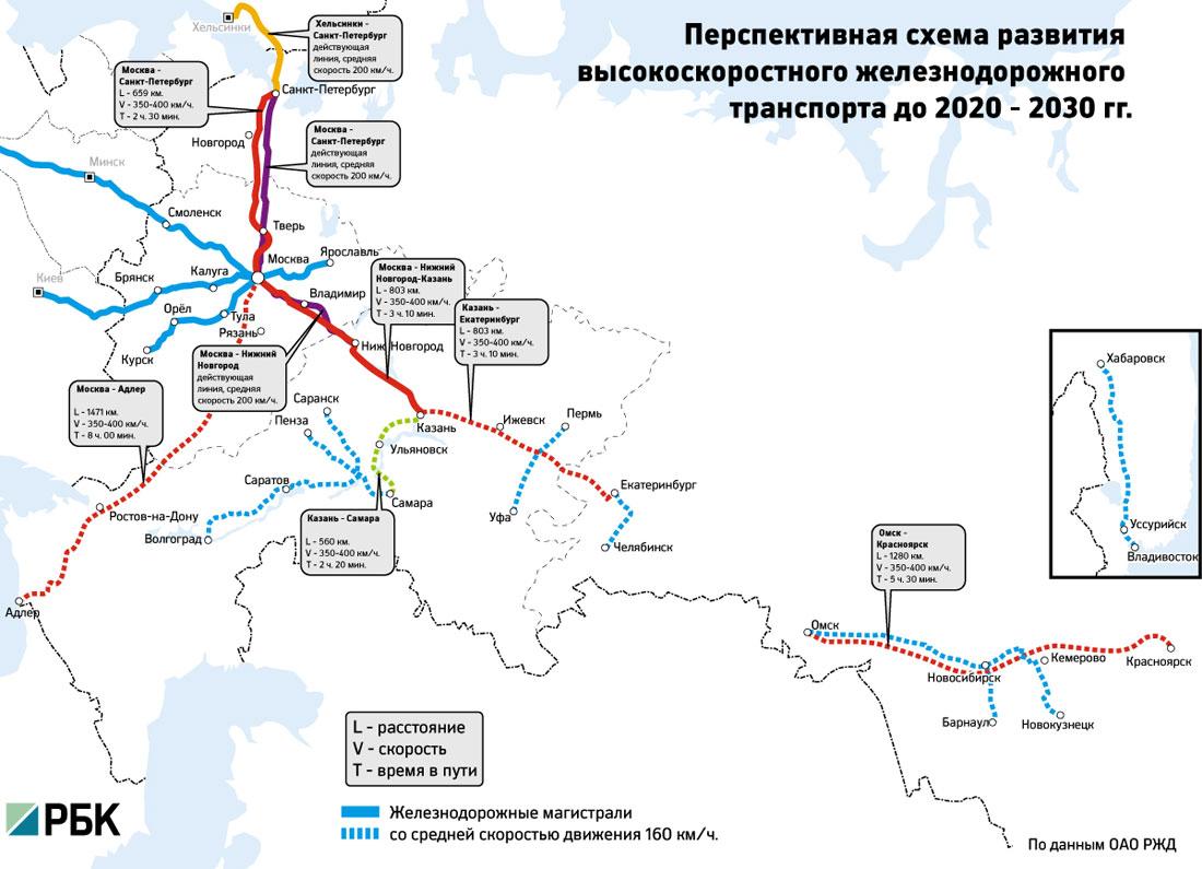 Схема железнодорожных путей санкт-петербурга