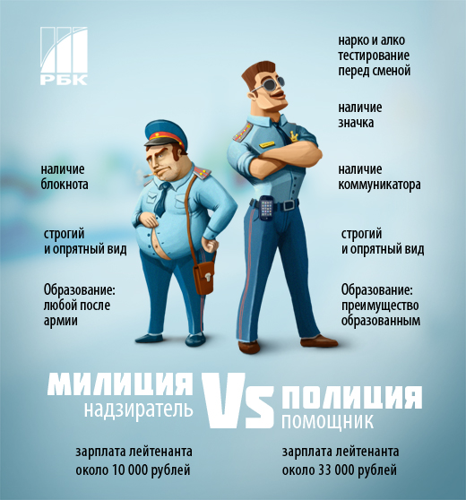 http://pics.rbc.ru/img/top/2010/12/10/Police.jpg